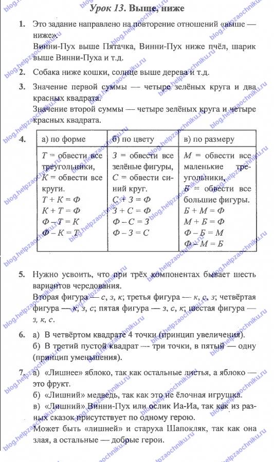 ГДЗ (решебник) математика Л. Г. Петерсон 1 класс 1 часть урок 13