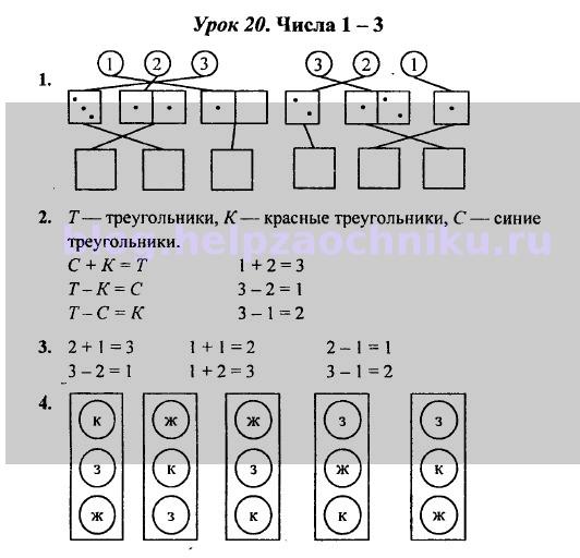 ГДЗ (решебник) математика Л. Г. Петерсон 1 класс 1 часть урок 20