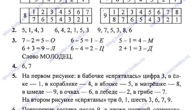 ГДЗ (решебник) математика Л. Г. Петерсон 1 класс 2 часть урок 11