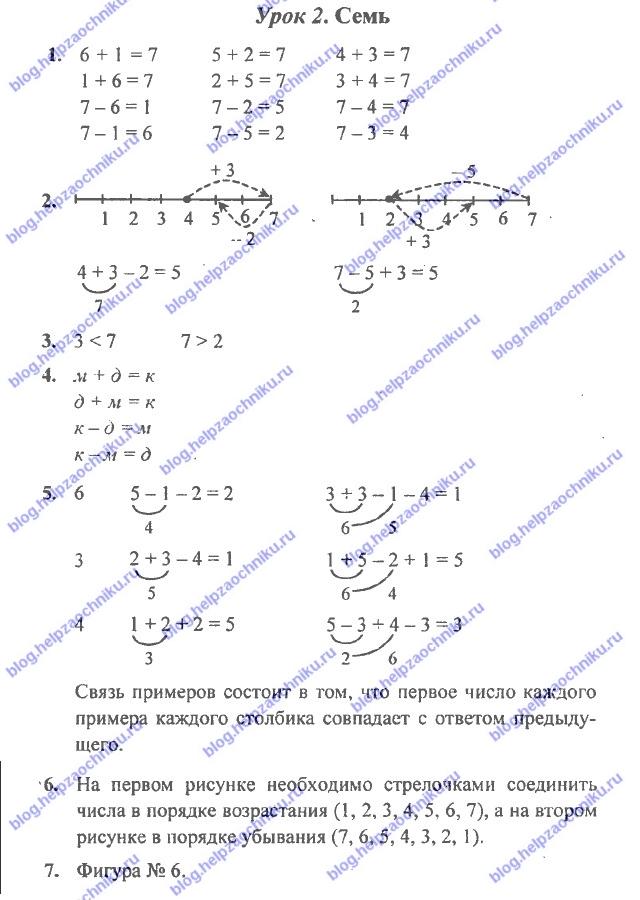 ГДЗ (решебник) математика Л. Г. Петерсон 1 класс 2 часть урок 2