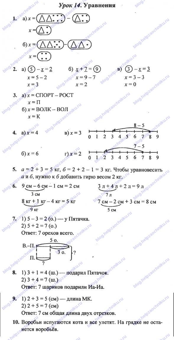 ГДЗ Математика 3 класс учебник: часть 1, часть 2, часть 3 Петерсон Ювента 2013