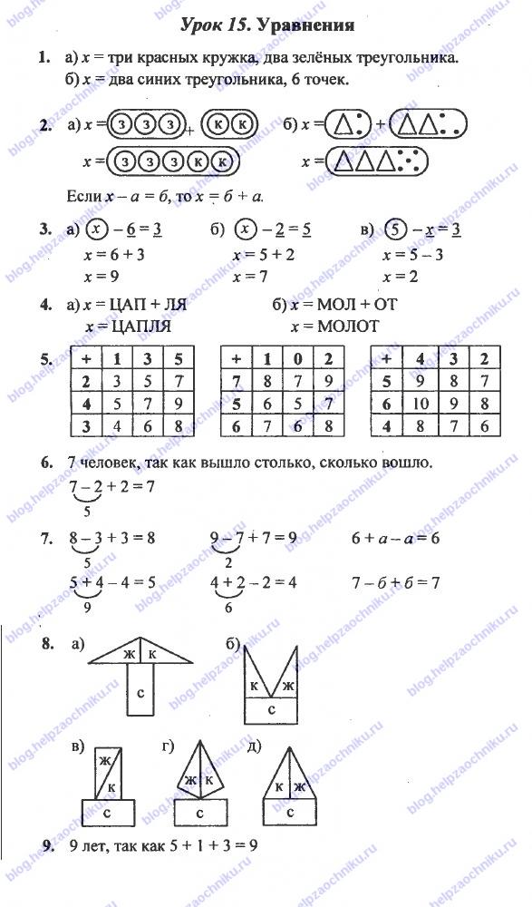 gdz-4-klass-lgpeterson