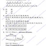 ГДЗ (решебник) математика  Л. Г. Петерсон 1 класс 3 часть 32 урок