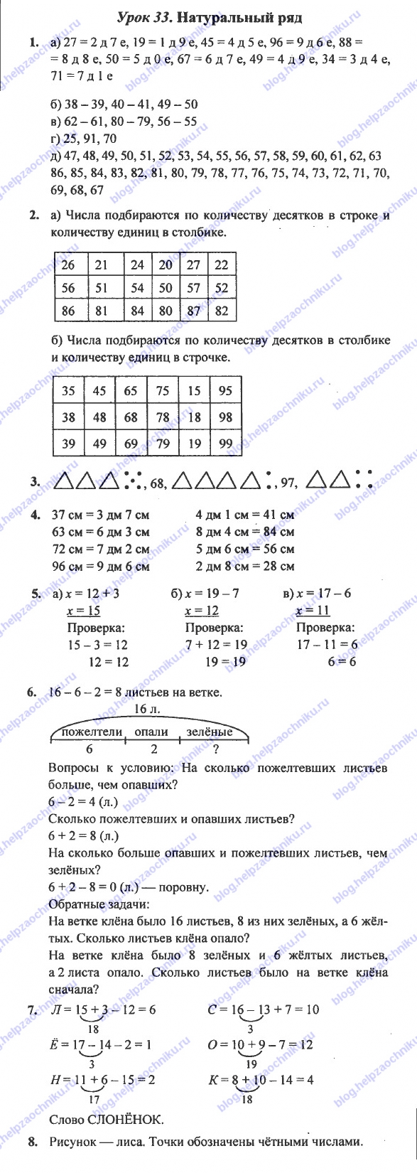 ГДЗ (решебник) математика Л. Г. Петерсон 1 класс 3 часть 33 урок