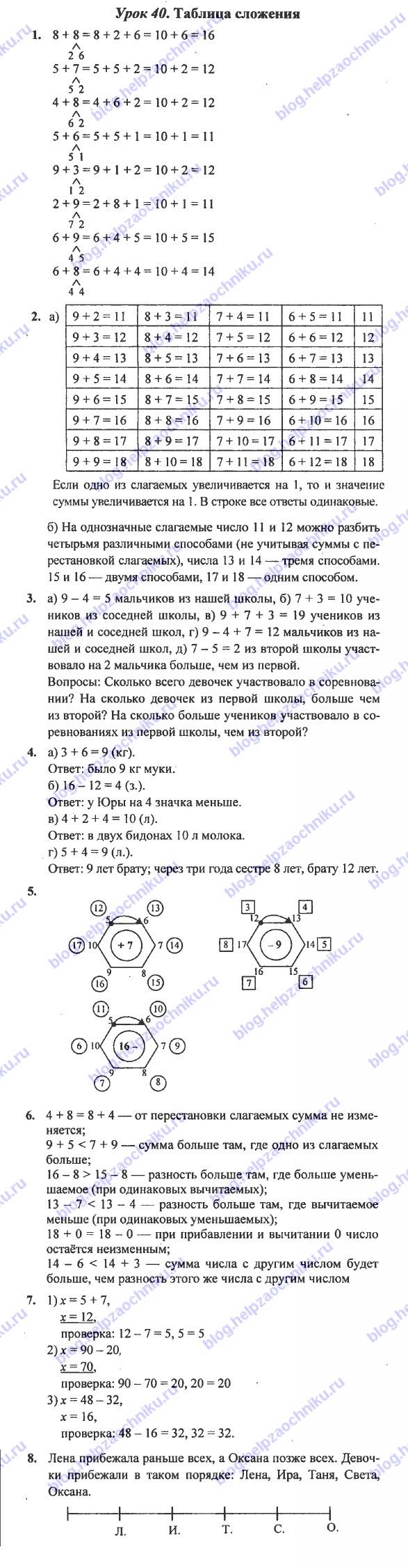 ГДЗ (решебник) математика Л. Г. Петерсон 1 класс 3 часть 40 урок