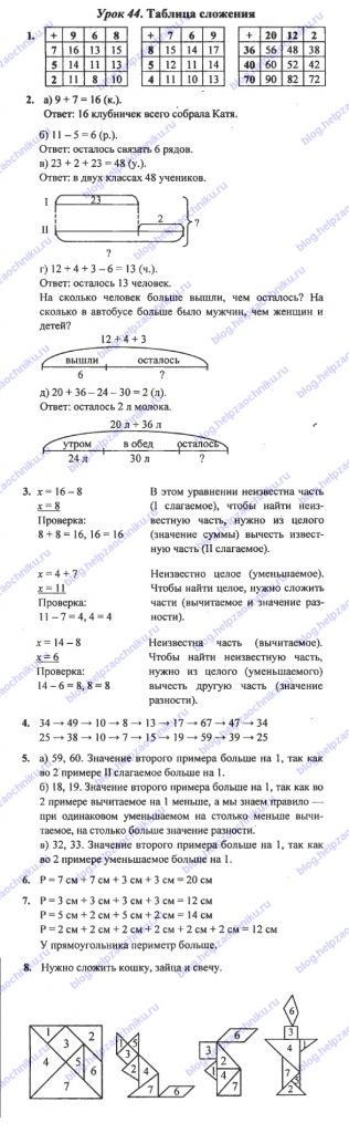 Решебник по математике 2 класс. Петерсон Л.Г. - ГДЗ, ответы онлайн