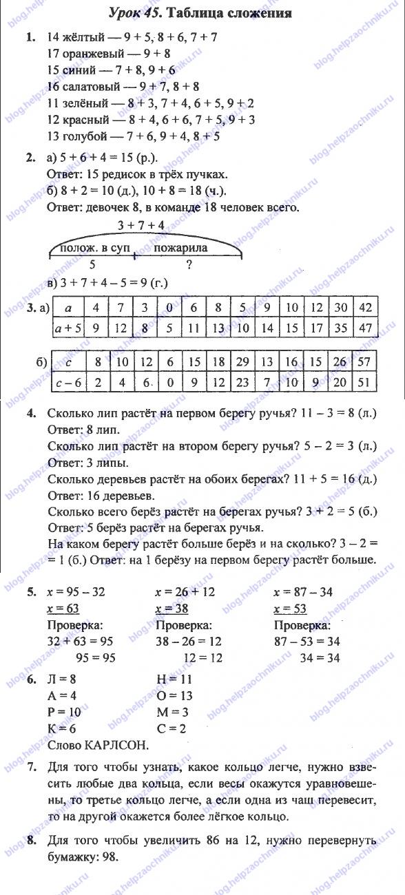 ГДЗ (решебник) математика Л. Г. Петерсон 1 класс 3 часть 45 урок