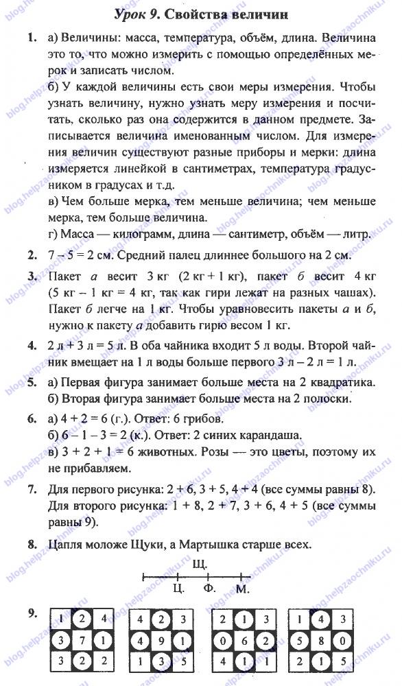 Решебник Математика 1, 2, 3 часть Петерсон Л.Г. 1 класс гдз