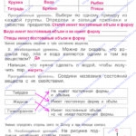 Гдз (решебник) читать онлайн ответы Контрольная работа №1 Окружающий мир 2 класс Вахрушев А.А.