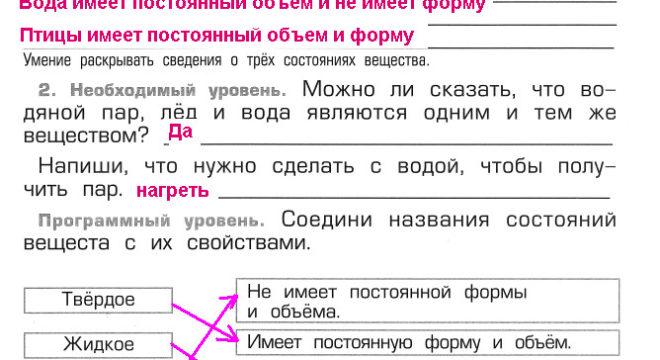 Контрольная работа №1 гдз решебник читать онлайн ответы на Вахрушев А.А. Окружающий мир 2 класс