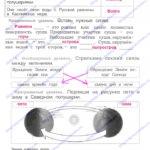 Гдз (решебник) читать онлайн ответы Контрольная работа №3 Окружающий мир 2 класс Вахрушев А.А.