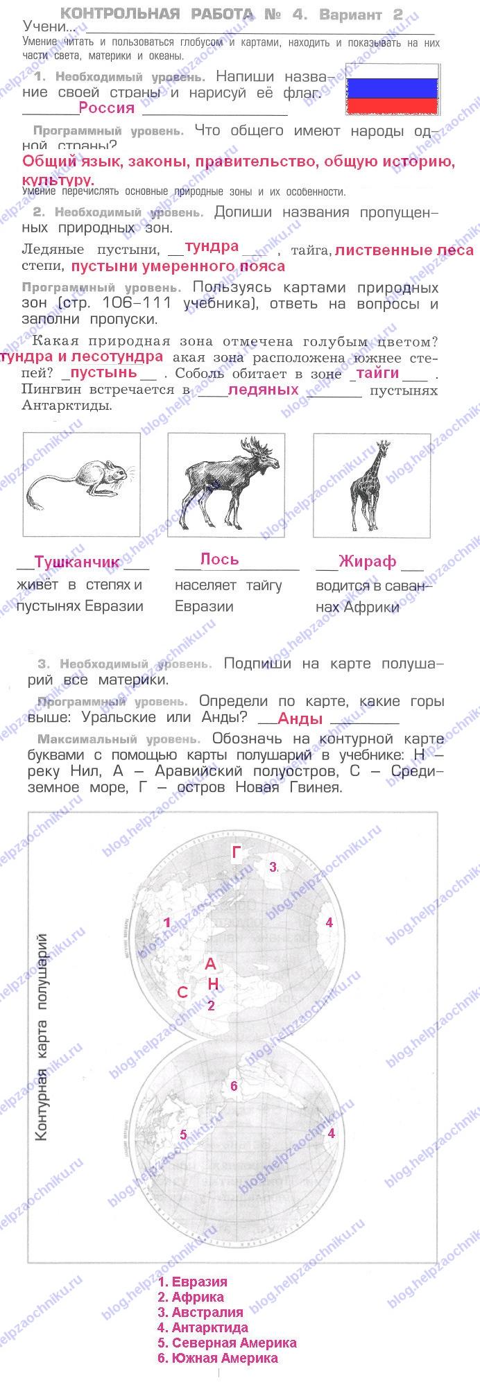 Ирина антонова читать всю книгу хранитель