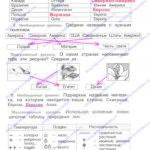Гдз (решебник) читать онлайн ответы Контрольная работа №5 Окружающий мир 2 класс Вахрушев А.А.