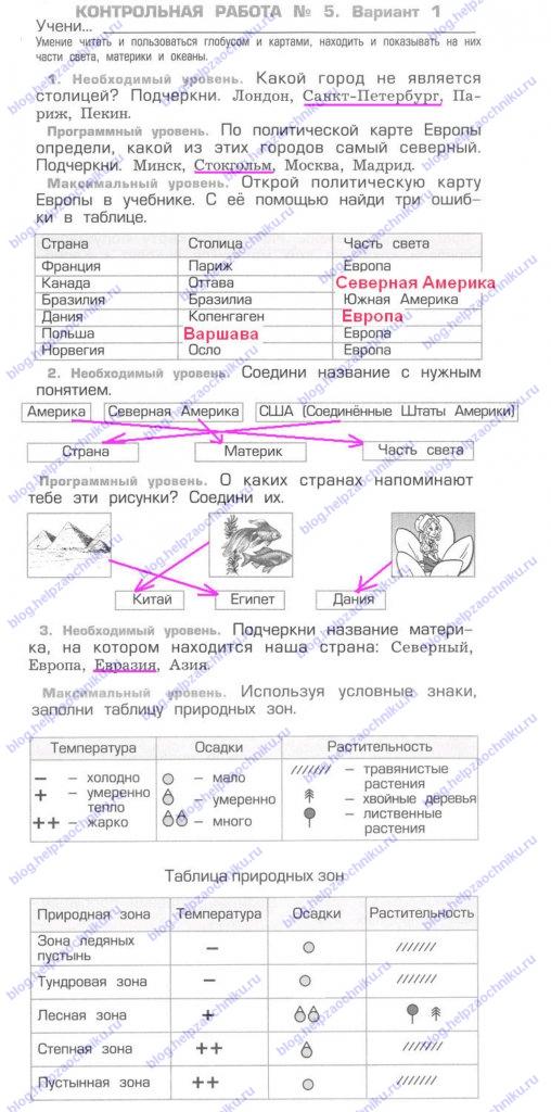 Гдз (решебник) читать онлайн ответы вахрушев а. А. Контрольная.