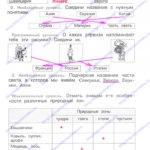 Контрольная работа №5 гдз решебник читать онлайн ответы на Вахрушев А.А. Окружающий мир 2 класс