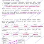 Гдз (решебник) читать онлайн ответы Проверочная работа №12 Окружающий мир 2 класс Вахрушев А.А.