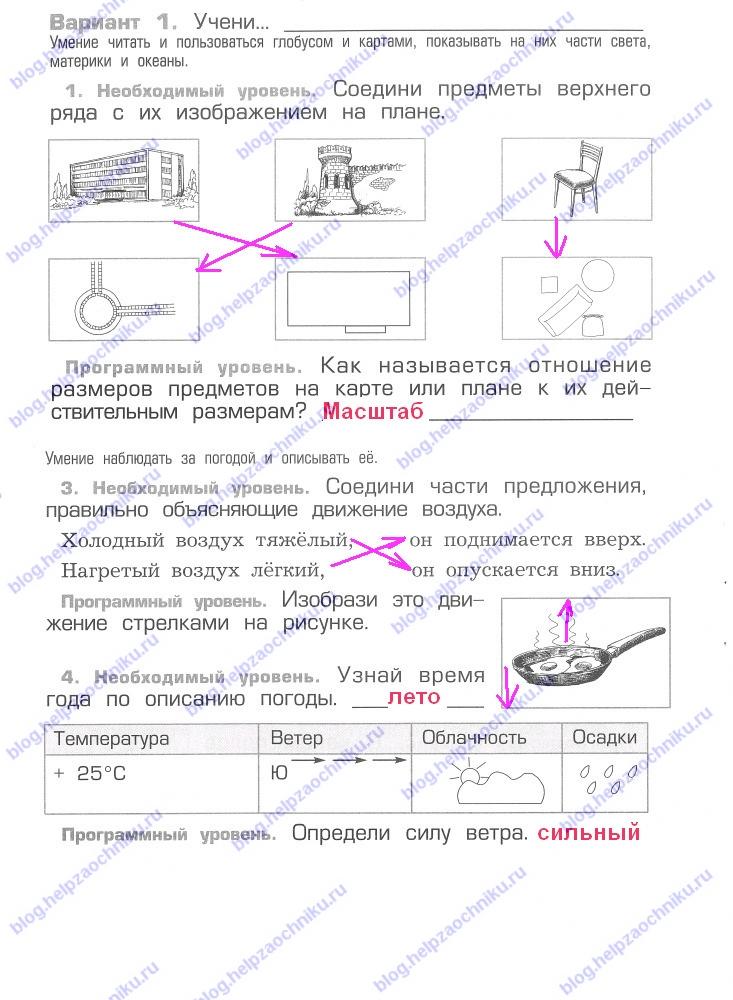Вахрушев мир класс 2 окружающий гдз контрольные
