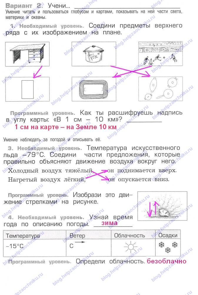 Проверочная работа №5 гдз решебник читать онлайн ответы на Вахрушев А.А. Окружающий мир 2 класс