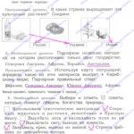 Гдз (решебник) читать онлайн ответы Проверочная работа №7 Окружающий мир 2 класс Вахрушев А.А.