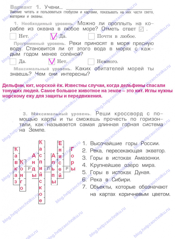 лабораторные работы вахрушев 7 класс по биологии онлайн