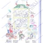 Гдз (решебник) ответы Я читаю. Тетрадь по чтению к «Азбуке». 1 класс 1 часть Нечаева Н. В., Белорусец К. С. стр.28