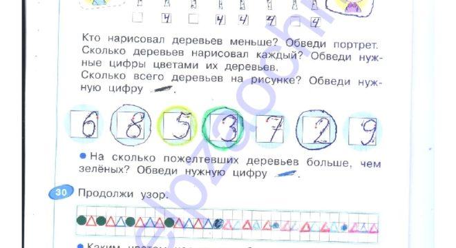 ГДЗ решебник рабочая тетрадь по математике 1 класс 1 часть. Бененсон Е.П., Истина Л. С. стр.15