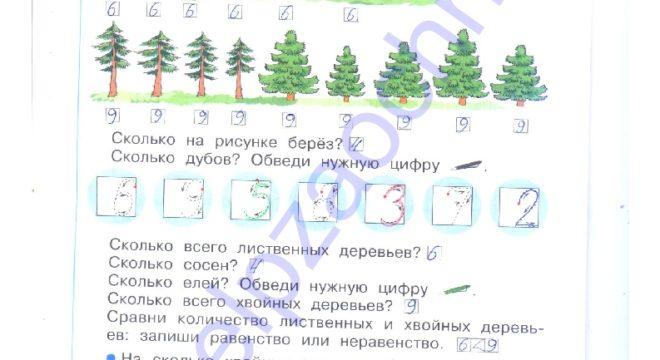 ГДЗ решебник рабочая тетрадь по математике 1 класс 1 часть. Бененсон Е.П., Истина Л. С. стр.21