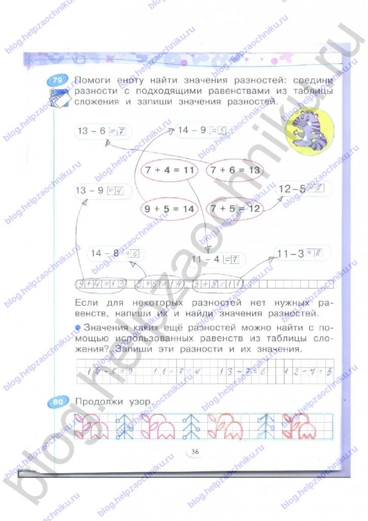 Математика 5 класс учебник гдз рабочая тетрадь