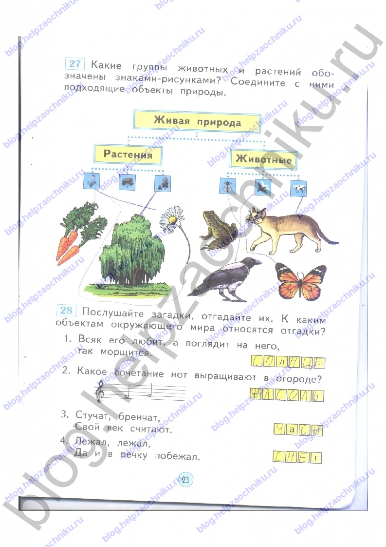 Гдз Окружающий Мир Дмитриева 2 Класс 2 Часть