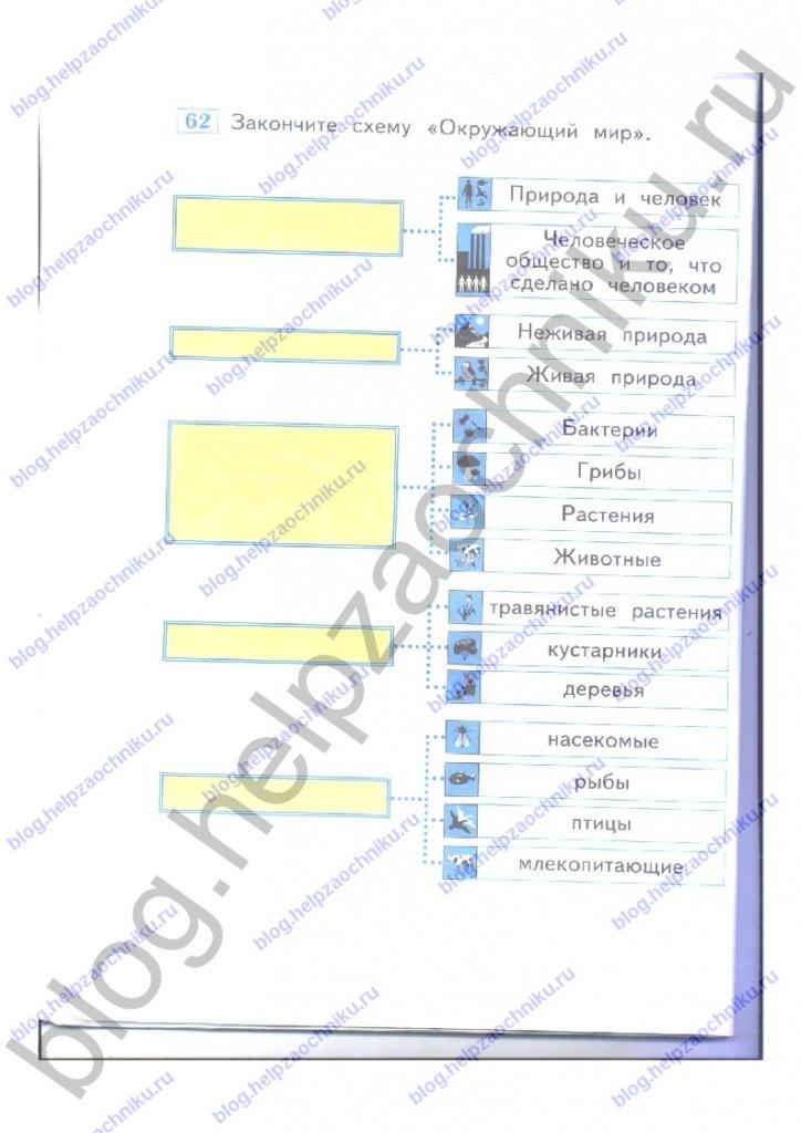 Решебник по окружающему миру 1 класс рабочая тетрадь 1 часть дмитриева