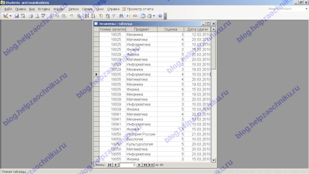Таблица Экзамены