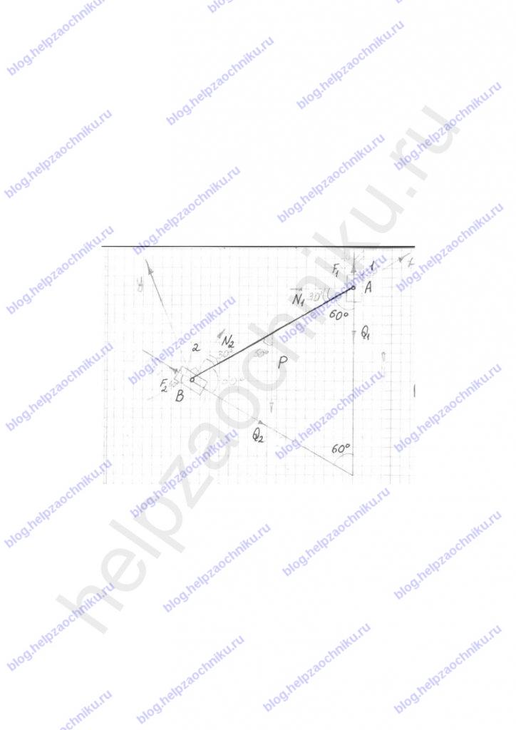 Стержень весом 25 Н прикреплен шарнирами к невесомым ползунам 1 и 2