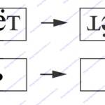 Впр 2017 9 вариант 10 задание