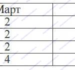 Впр 2017 15 вариант 6 задание