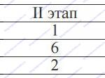 Впр 2017 9 вариант 6 задание