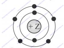 Впр по химии 11 класс демоверсия с ответами задание 2