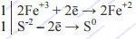 Впр по химии 11 класс демоверсия с ответами задание 9