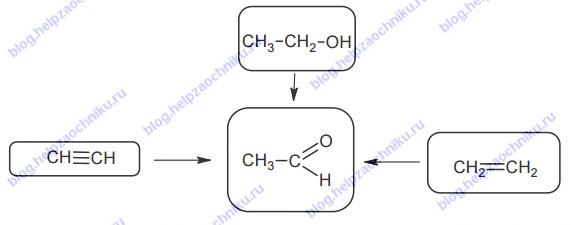 Впр по химии 11 класс вариант 2 с ответами задание 14