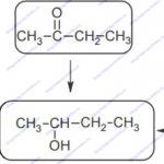 Впр по химии 11 класс вариант 3 с ответами задание 14