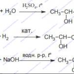 Впр по химии 11 класс вариант 3 с ответами задание 14 ответ
