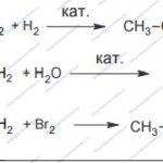 Впр по химии 11 класс вариант 4 с ответами задание 14 ответ