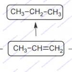 Впр по химии 11 класс вариант 1 с ответами задание 14