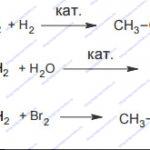 Впр по химии 11 класс вариант 1 с ответами задание 14 ответ