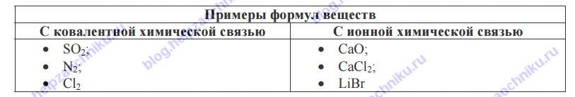Впр по химии 11 класс вариант 1 с ответами задание 4