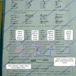 ГДЗ Математика 2 класс Кузнецова (тренировочные примеры по русскому языку стр 20