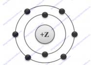 Впр по химии 11 класс вариант 2 с ответами задание 2
