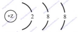 Впр по химии 11 класс вариант 3 с ответами задание 2
