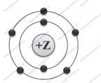 Впр по химии 11 класс вариант 4 с ответами задание 2