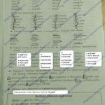 ГДЗ Математика 2 класс Кузнецова (тренировочные примеры по русскому языку стр 3