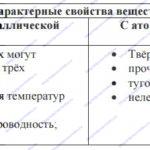 Впр по химии 11 класс вариант 4 с ответами задание 4